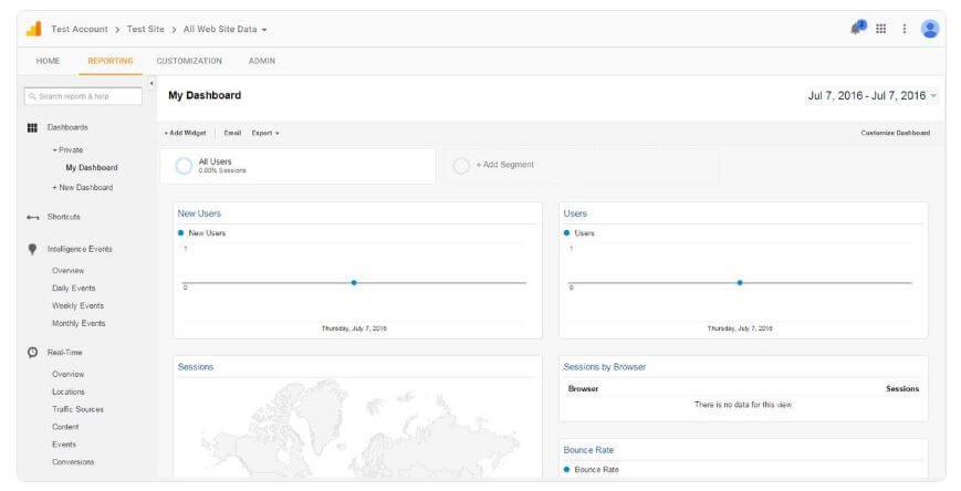 New Google Analytics Layout