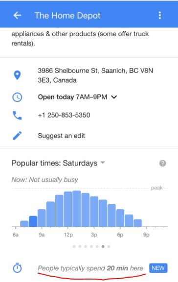 Google time spent feature