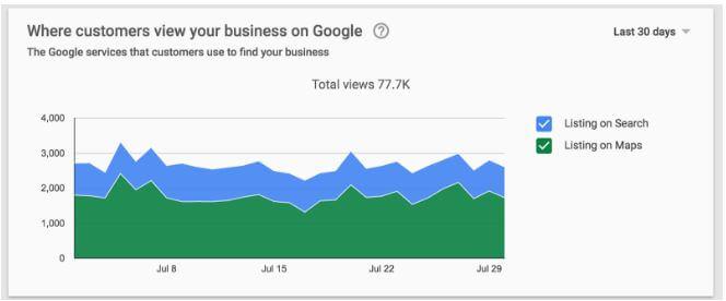 google-my-business-interface-1