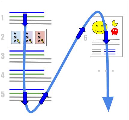 Google Analytics Search Position