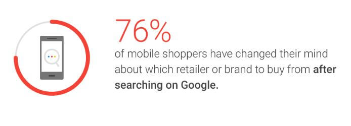 Google Stat Year of the Shopper